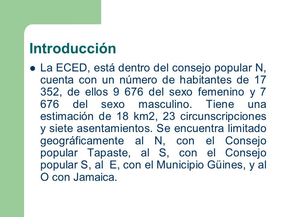 Introducción La ECED, está dentro del consejo popular N, cuenta con un número de habitantes de 17 352, de ellos 9 676 del sexo femenino y 7 676 del se