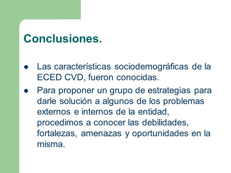Conclusiones. Las características sociodemográficas de la ECED CVD, fueron conocidas. Para proponer un grupo de estrategias para darle solución a algu