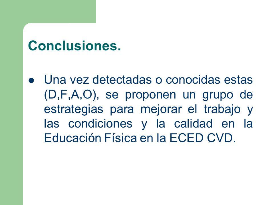 Conclusiones. Una vez detectadas o conocidas estas (D,F,A,O), se proponen un grupo de estrategias para mejorar el trabajo y las condiciones y la calid