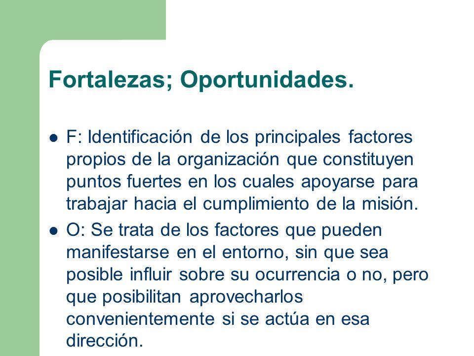 Fortalezas; Oportunidades. F: Identificación de los principales factores propios de la organización que constituyen puntos fuertes en los cuales apoya