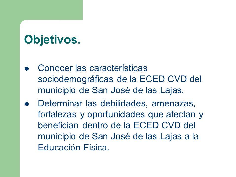 Objetivos. Conocer las características sociodemográficas de la ECED CVD del municipio de San José de las Lajas. Determinar las debilidades, amenazas,