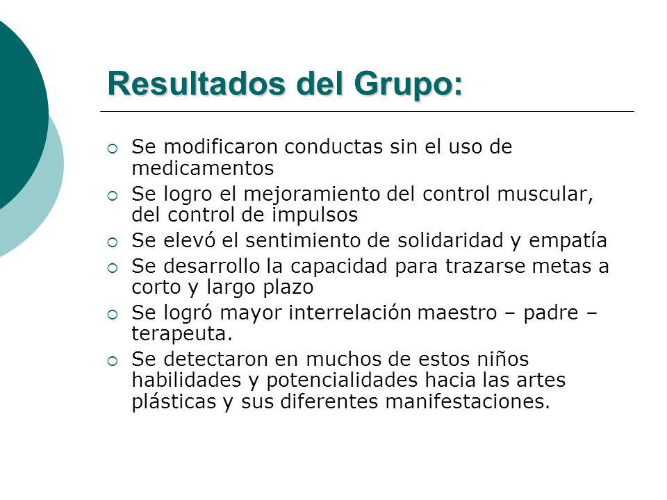 Resultados del Grupo: Se modificaron conductas sin el uso de medicamentos Se logro el mejoramiento del control muscular, del control de impulsos Se el