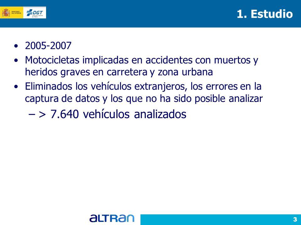 3 2005-2007 Motocicletas implicadas en accidentes con muertos y heridos graves en carretera y zona urbana Eliminados los vehículos extranjeros, los errores en la captura de datos y los que no ha sido posible analizar –> 7.640 vehículos analizados 1.