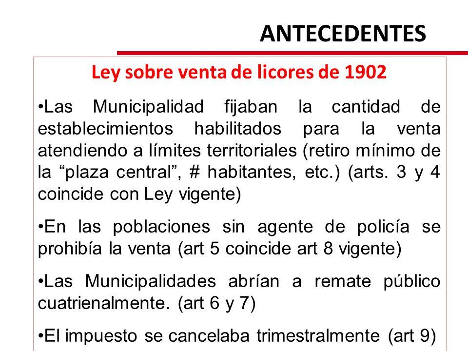 ANTECEDENTES Ley sobre venta de licores de 1902 Las Municipalidad fijaban la cantidad de establecimientos habilitados para la venta atendiendo a límit