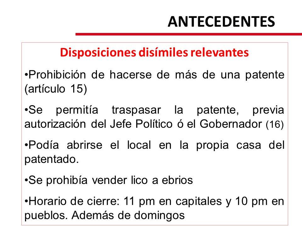 ANTECEDENTES Disposiciones disímiles relevantes Prohibición de hacerse de más de una patente (artículo 15) Se permitía traspasar la patente, previa au