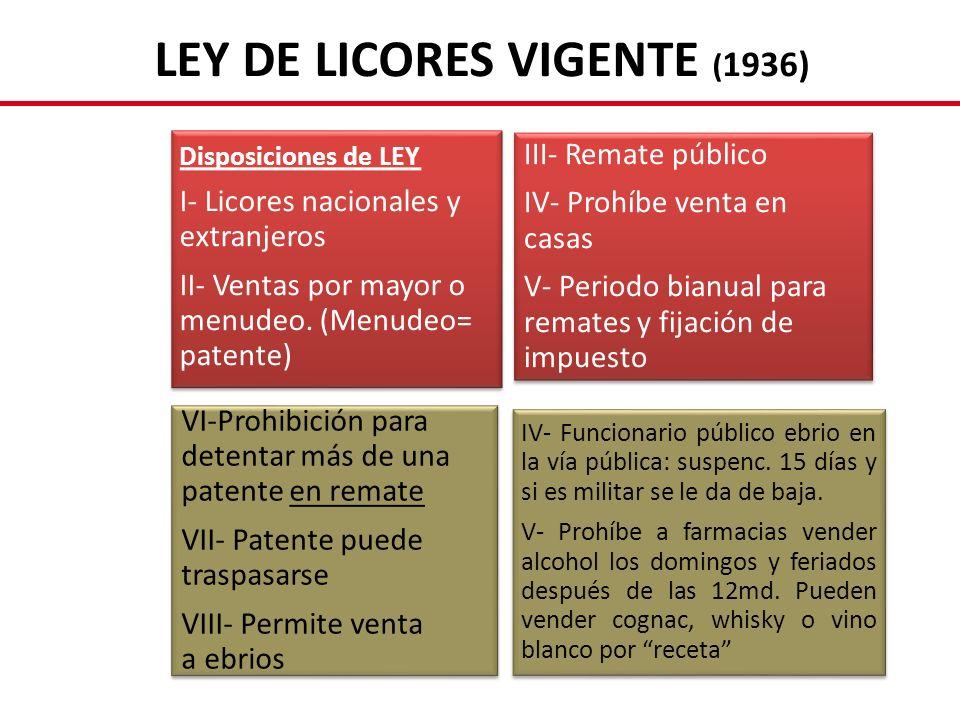 LEY DE LICORES VIGENTE ( 1936) Disposiciones de LEY I- Licores nacionales y extranjeros II- Ventas por mayor o menudeo. (Menudeo= patente) III- Remate