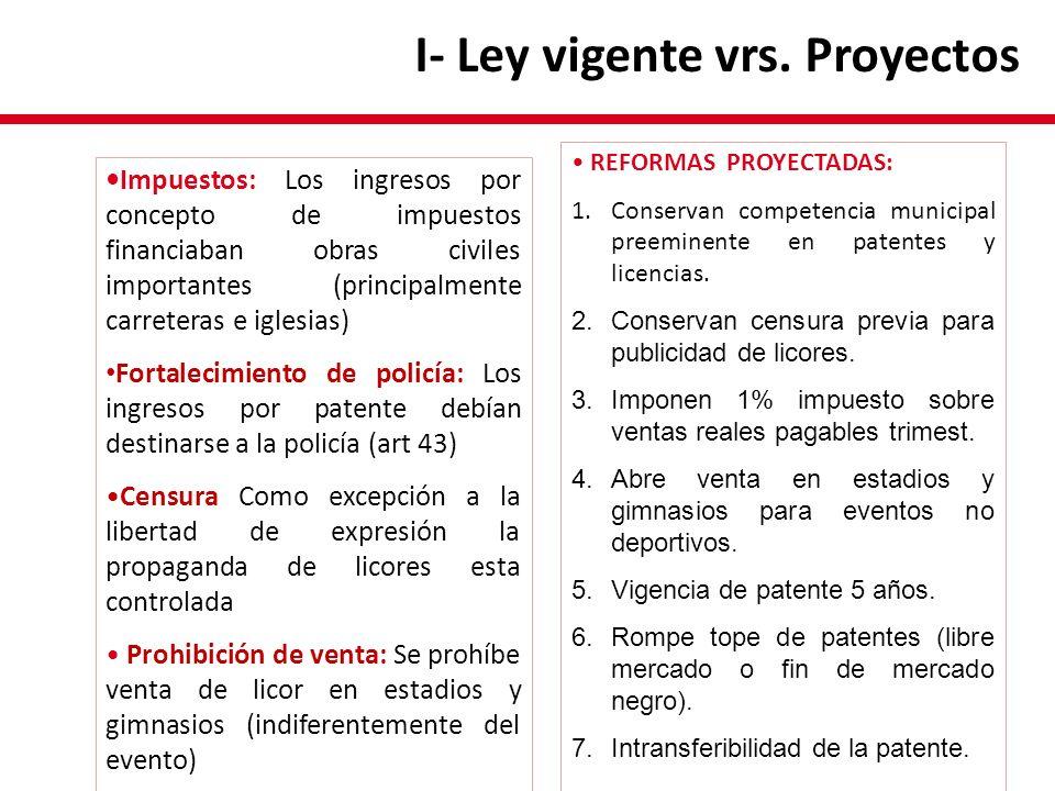 I- Ley vigente vrs. Proyectos Impuestos: Los ingresos por concepto de impuestos financiaban obras civiles importantes (principalmente carreteras e igl