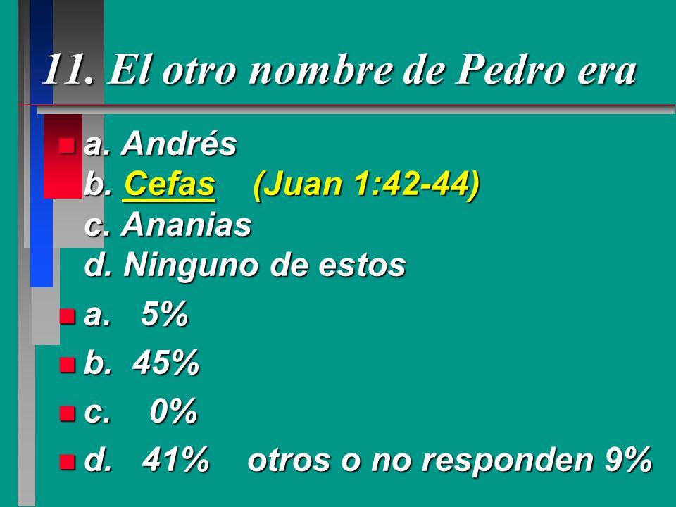 11. El otro nombre de Pedro era n a. Andrés b. Cefas (Juan 1:42-44) c. Ananias d. Ninguno de estos n a. 5% n b. 45% n c. 0% n d. 41% otros o no respon
