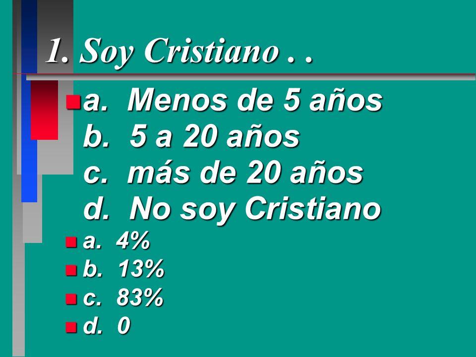 1. Soy Cristiano.. n a. Menos de 5 años b. 5 a 20 años c. más de 20 años d. No soy Cristiano n a. 4% n b. 13% n c. 83% n d. 0