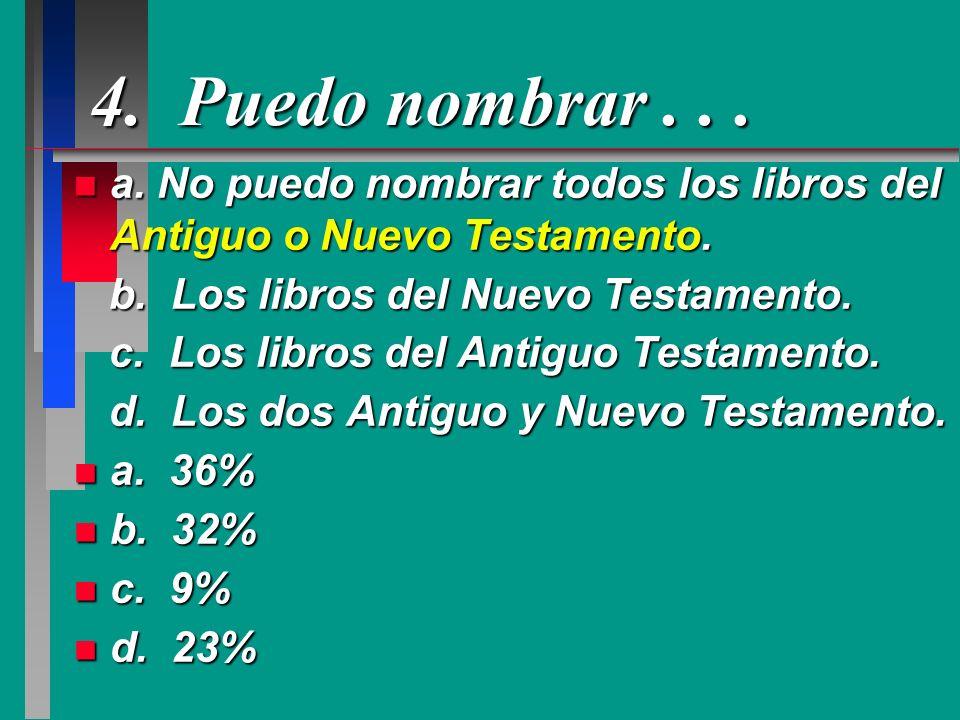 4. Puedo nombrar... n a. No puedo nombrar todos los libros del Antiguo o Nuevo Testamento. b. Los libros del Nuevo Testamento. b. Los libros del Nuevo