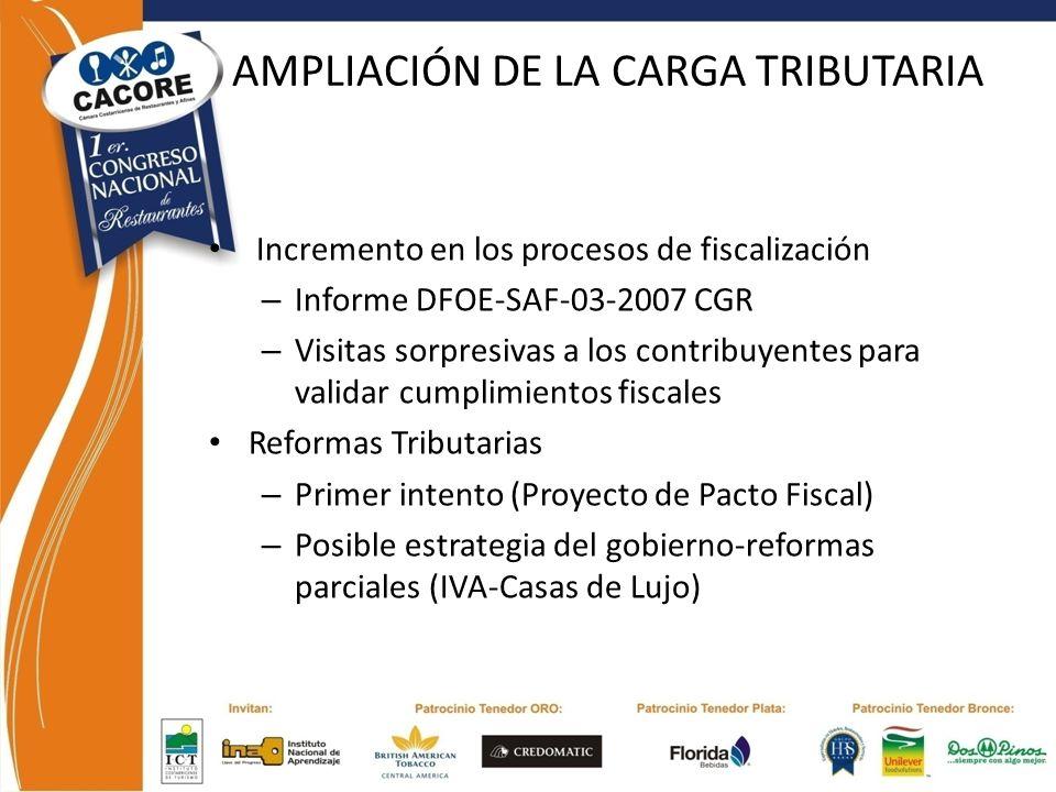 AMPLIACIÓN DE LA CARGA TRIBUTARIA Incremento en los procesos de fiscalización – Informe DFOE-SAF-03-2007 CGR – Visitas sorpresivas a los contribuyente