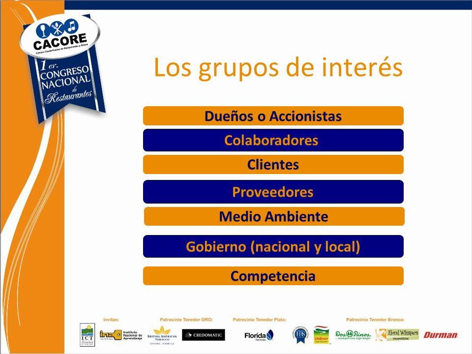 Análisis FODA Responsabilidad Social Empresarial y Regulaciones Los grupos de interés Dueños o Accionistas Clientes Colaboradores Proveedores Medio Am