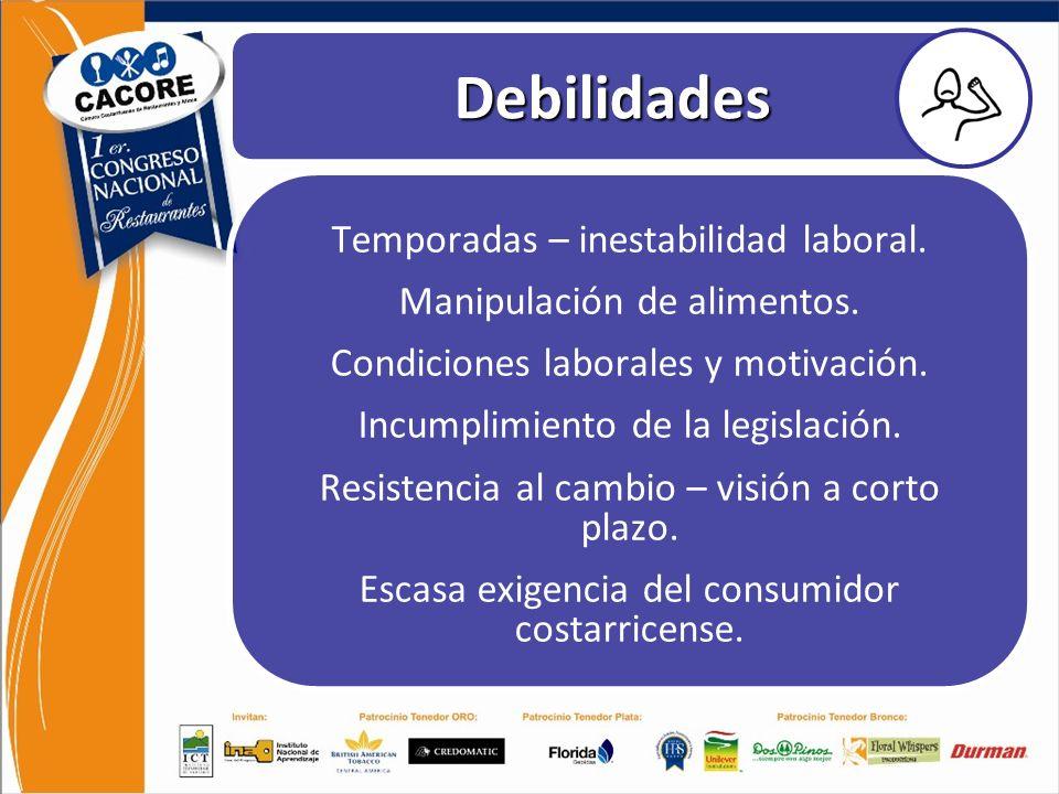 Análisis FODA Responsabilidad Social Empresarial y Regulaciones Debilidades Temporadas – inestabilidad laboral. Manipulación de alimentos. Condiciones