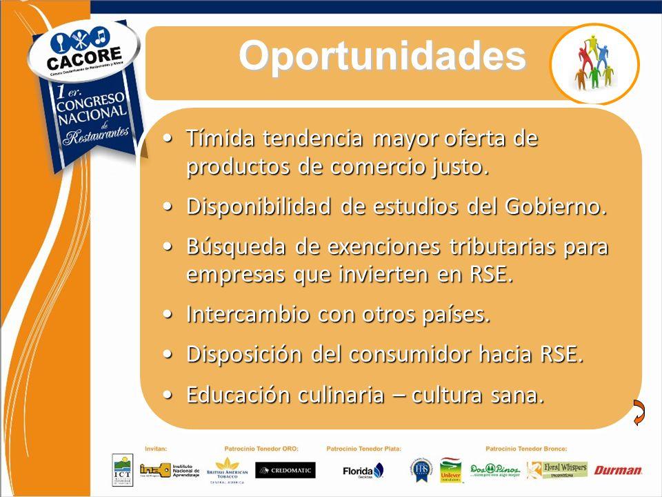 Análisis FODA Responsabilidad Social Empresarial y Regulaciones Algunas conclusiones Tema novedoso en Costa Rica con gran potencial.