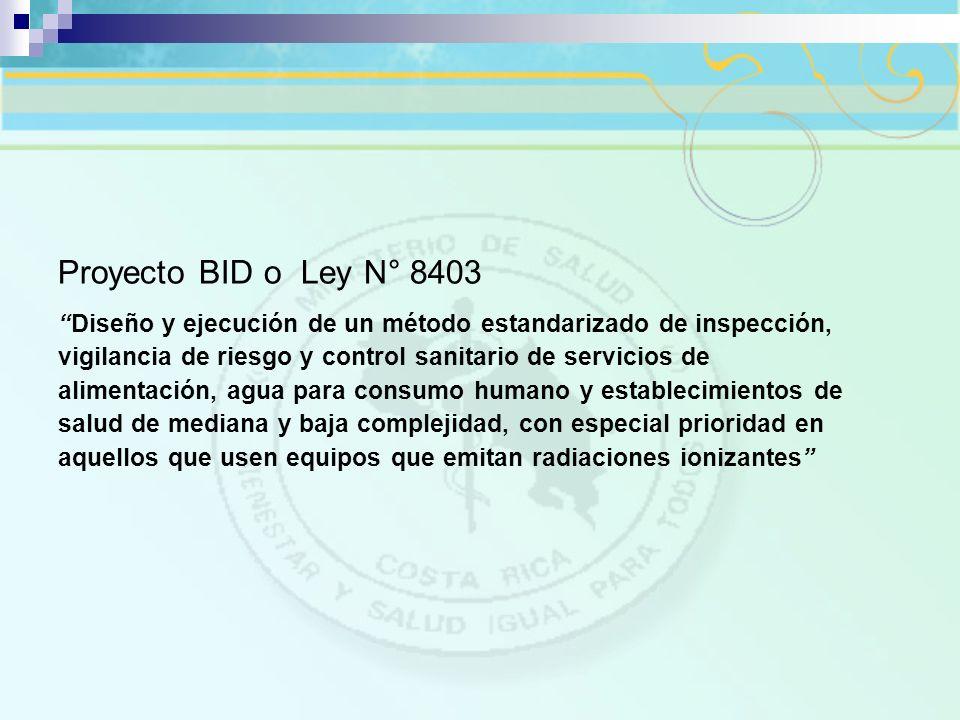 Proyecto BID o Ley N° 8403Diseño y ejecución de un método estandarizado de inspección, vigilancia de riesgo y control sanitario de servicios de alimen