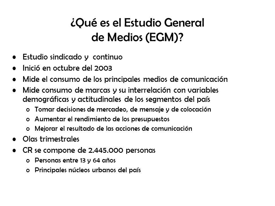 Diarios Suplementos Diarios Revistas RadioTV AbiertaCine Internet Grupo Nación oferta Multimedia Medios contemplados: Cable Estudio General de Medios (EGM)