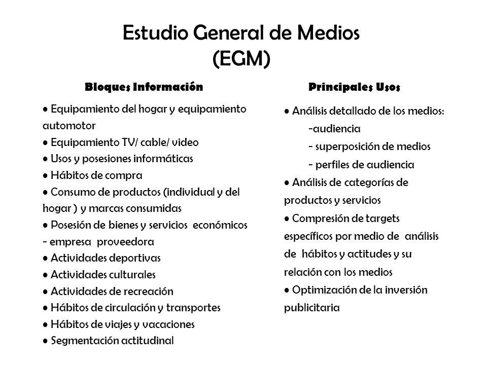 Para comprender el uso práctico de esta información, se exponen 3 conceptos básicos que explican el desempeño de un medio en el mercado de audiencias de Costa Rica Conceptos básicos: