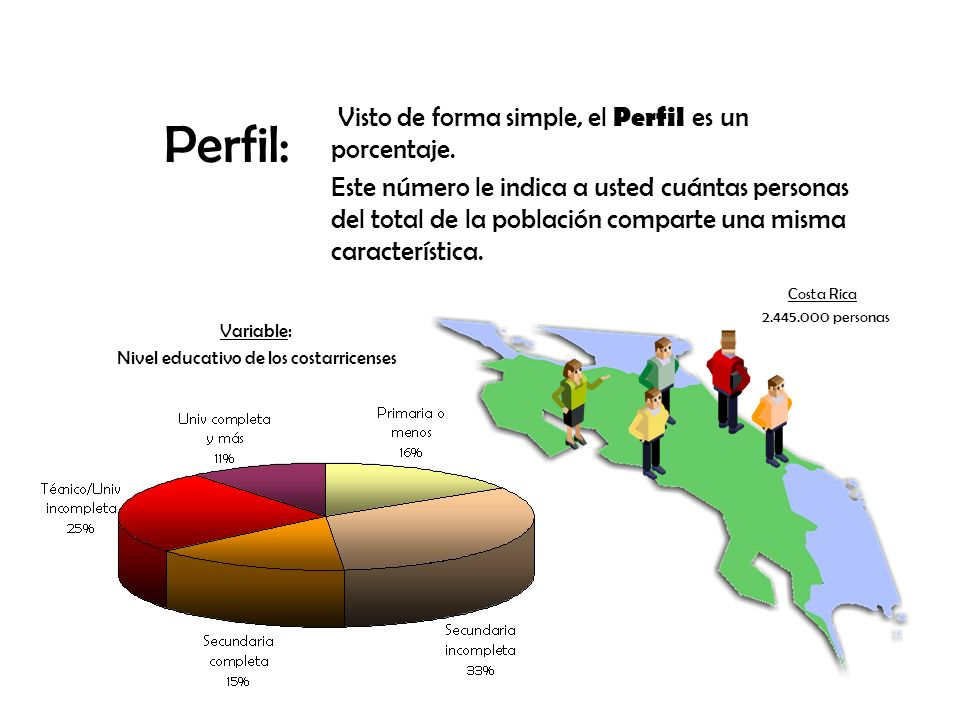 Variable: Nivel educativo de los costarricenses Costa Rica 2.445.000 personas Perfil: Visto de forma simple, el Perfil es un porcentaje. Este número l