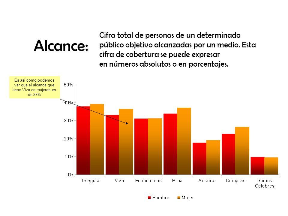 Sector: Restaurantes Participación por categoría Fuente: Mediagurú, datos en miles de colones 11% + Nota: Mediagurú designa como Fast Food (FF) a los restaurantes que pertenecen a una cadena Inv.