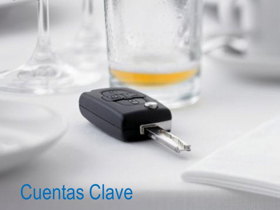 Cuentas Clave