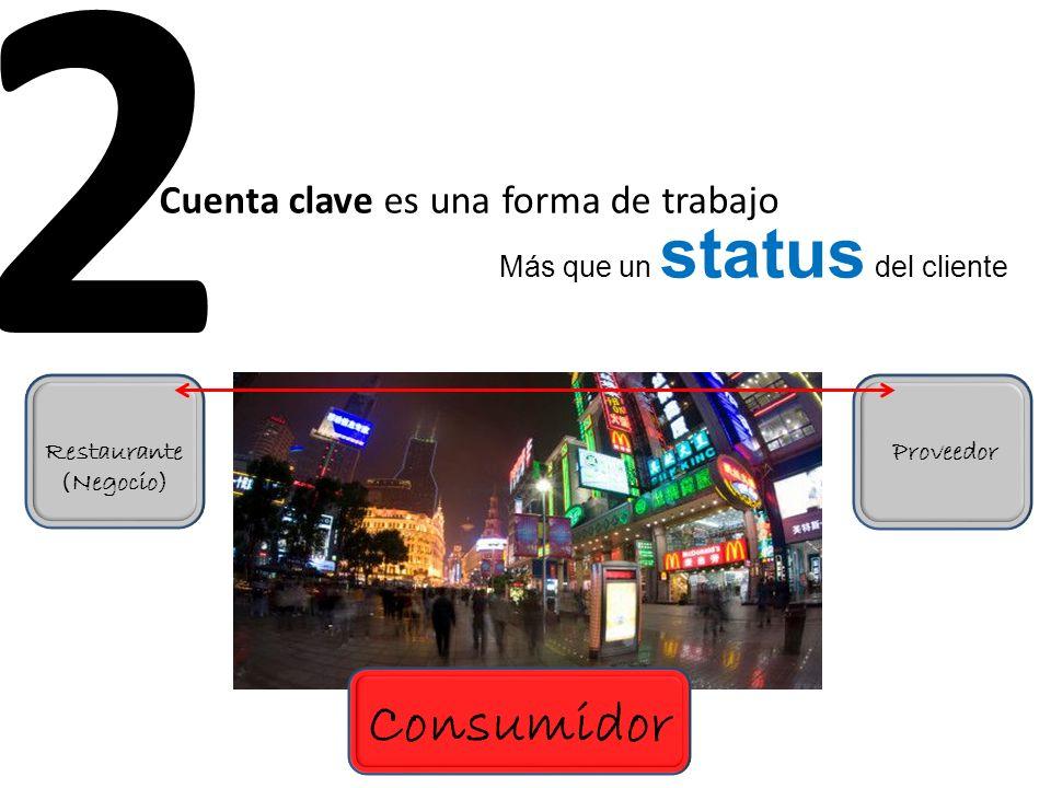 Cuenta clave es una forma de trabajo 2 Más que un status del cliente Restaurante (Negocio) Proveedor Consumidor