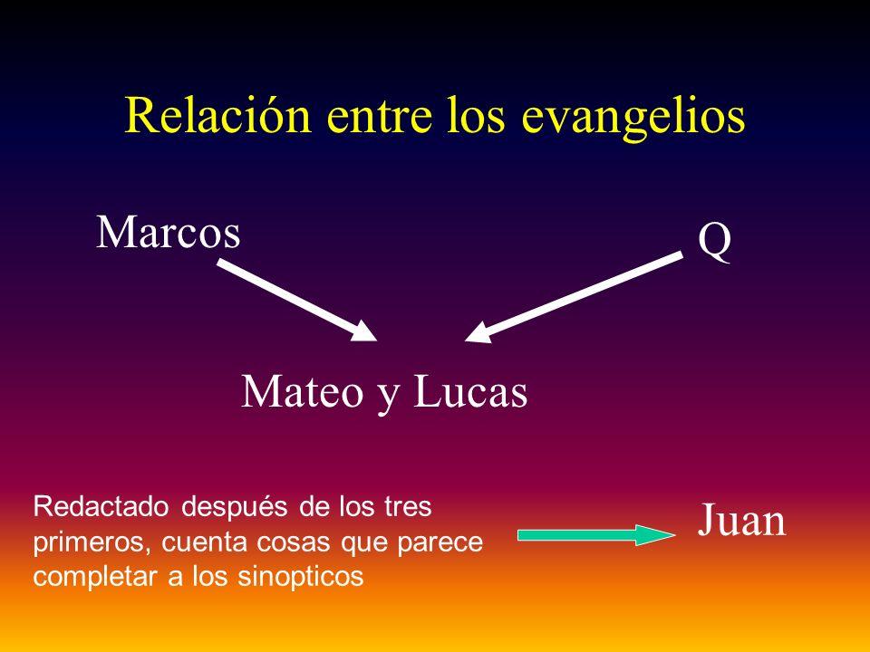 Relación entre los evangelios Marcos Q Mateo y Lucas Juan Redactado después de los tres primeros, cuenta cosas que parece completar a los sinopticos