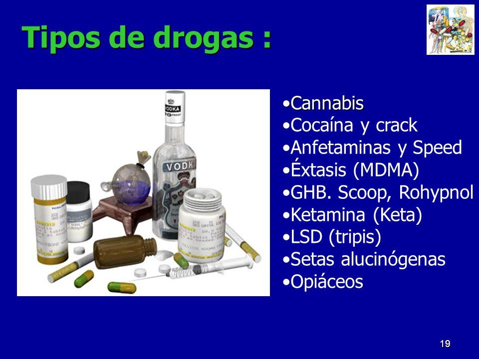 19 Tipos de drogas : CannabisCannabis Cocaína y crack Anfetaminas y Speed Éxtasis (MDMA) GHB. Scoop, Rohypnol Ketamina (Keta) LSD (tripis) Setas aluci