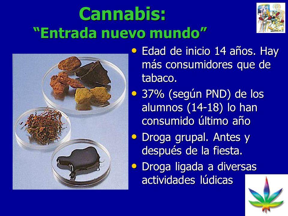 21 Cannabis: Entrada nuevo mundo Cannabis: Entrada nuevo mundo Edad de inicio 14 años. Hay más consumidores que de tabaco. Edad de inicio 14 años. Hay