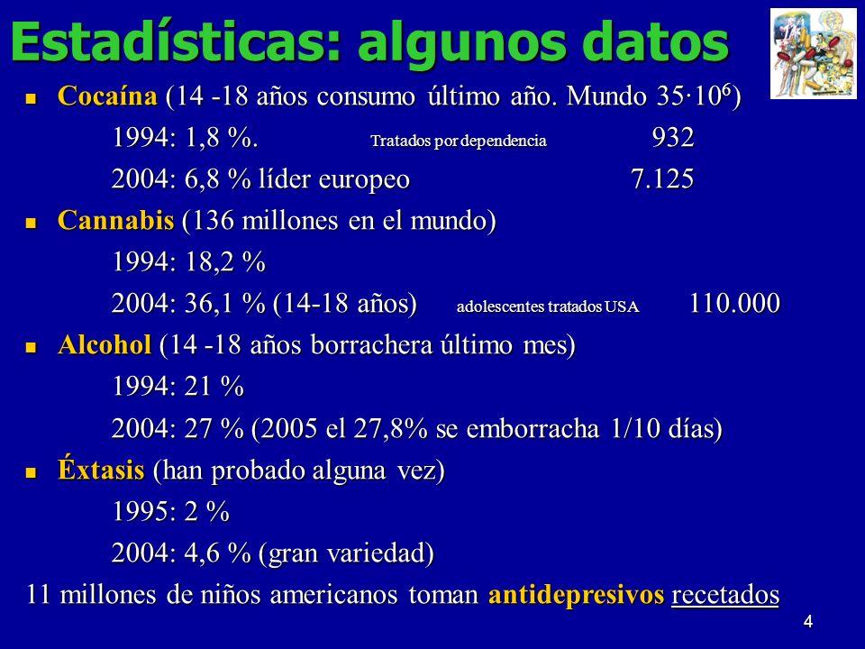 4 Estadísticas: algunos datos Cocaína (14 -18 años consumo último año. Mundo 35·10 6 ) Cocaína (14 -18 años consumo último año. Mundo 35·10 6 ) 1994: