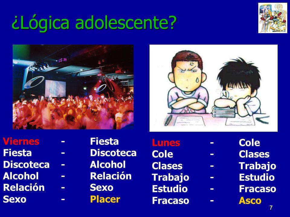 7 ¿Lógica adolescente? Viernes-Fiesta Fiesta-Discoteca Discoteca-Alcohol Alcohol-Relación Relación-Sexo Sexo- Placer Lunes-Cole Cole-Clases Clases-Tra