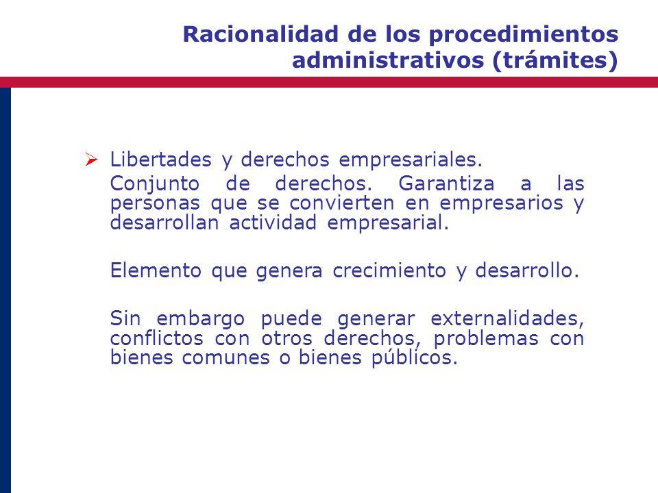 Racionalidad de los procedimientos administrativos (trámites) Libertades y derechos empresariales. Conjunto de derechos. Garantiza a las personas que