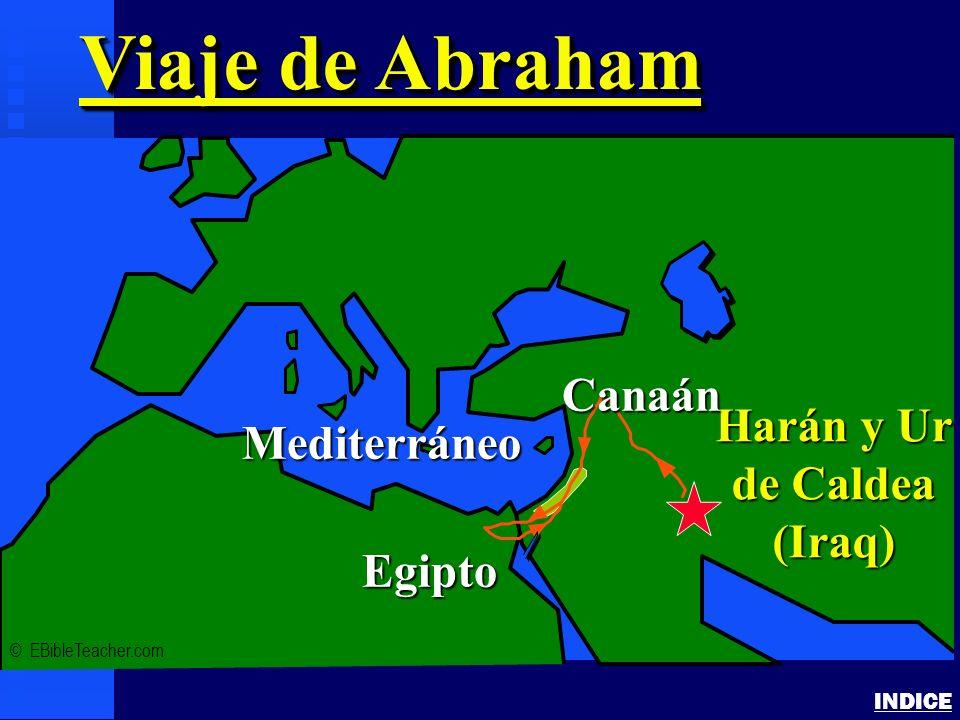 Abrahams Journey INDICE Viaje de Abraham © EBibleTeacher.com Mediterráneo Egipto Harán y Ur de Caldea (Iraq) Canaán