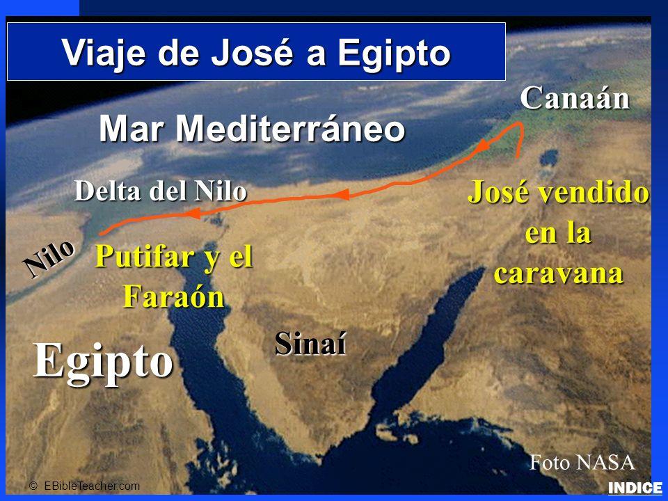 Click to add title n Click to add text Egipto Nilo Delta del Nilo Mar Mediterráneo Foto NASA Sinaí Canaán © EBibleTeacher.com Viaje de José a Egipto J