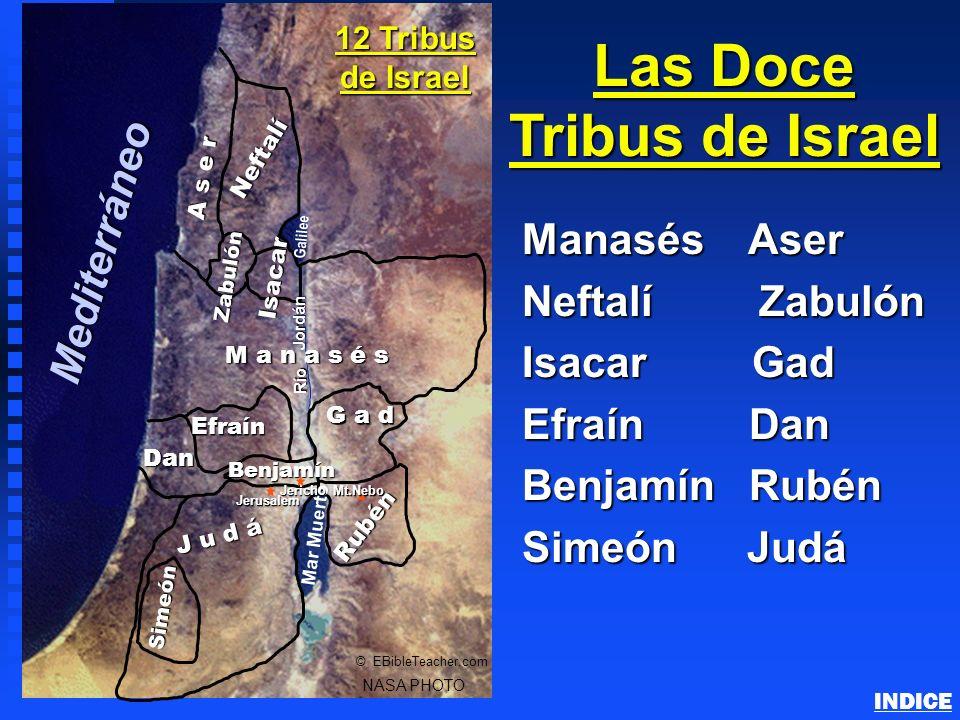 Twelve Tribes of Israel INDICE A s e r Simeón Neftalí Zabulón Isacar Efraín M a n a s é s G a d Dan Rubén J u d á Benjamín Jerusalem Mar Muerto Galile