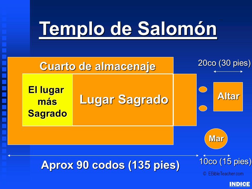 Templo de Salomón Aprox 90 codos (135 pies) El lugar másSagrado Lugar Sagrado Cuarto de almacenaje 10co (15 pies) Mar Altar 20co (30 pies) © EBibleTea