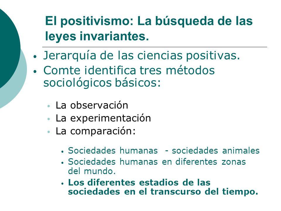 El positivismo: La búsqueda de las leyes invariantes. Jerarquía de las ciencias positivas. Comte identifica tres métodos sociológicos básicos: La obse
