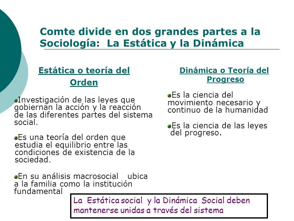 Comte divide en dos grandes partes a la Sociología: La Estática y la Dinámica Estática o teoría del Orden Investigación de las leyes que gobiernan la