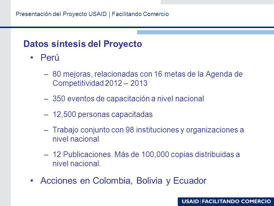 Presentación del Proyecto USAID | Facilitando Comercio Datos síntesis del Proyecto Perú –80 mejoras, relacionadas con 16 metas de la Agenda de Competitividad 2012 – 2013 –350 eventos de capacitación a nivel nacional –12,500 personas capacitadas –Trabajo conjunto con 98 instituciones y organizaciones a nivel nacional –12 Publicaciones.