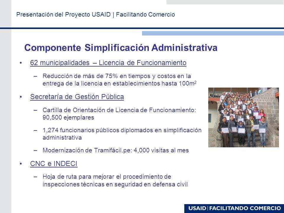 FACILITANDO COMERCIO es un Proyecto de la Agencia de los Estados Unidos para el Desarrollo Internacional Resultados del Proyecto Junio 2010 – Abril 2013