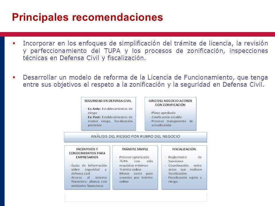 Principales recomendaciones Incorporar en los enfoques de simplificación del trámite de licencia, la revisión y perfeccionamiento del TUPA y los proce