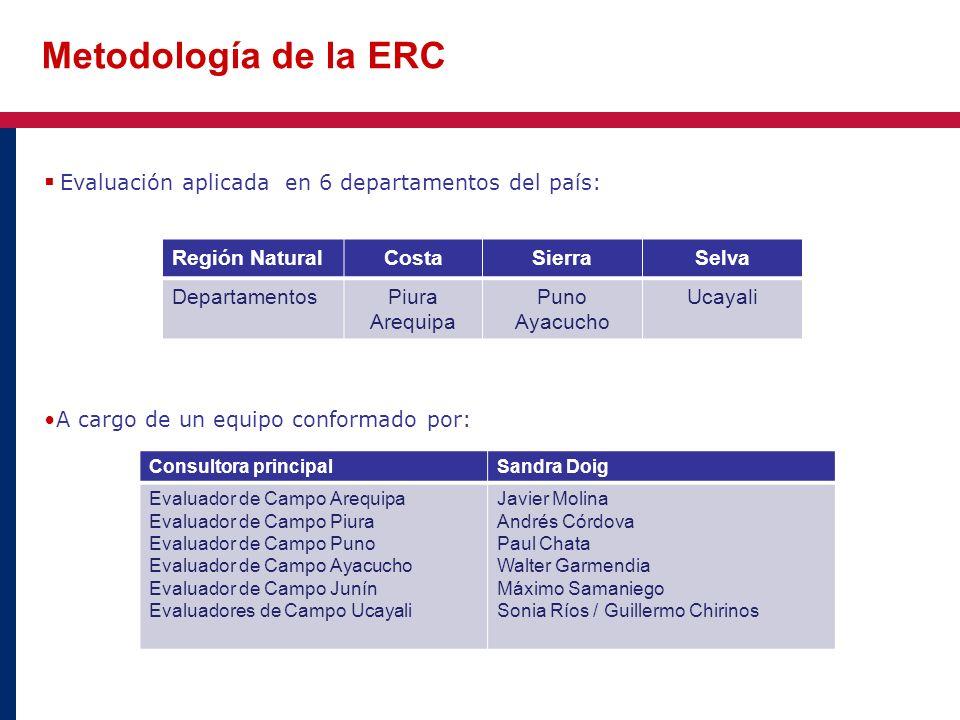 Metodología de la ERC Evaluación aplicada en 6 departamentos del país: A cargo de un equipo conformado por: Región NaturalCostaSierraSelva Departament