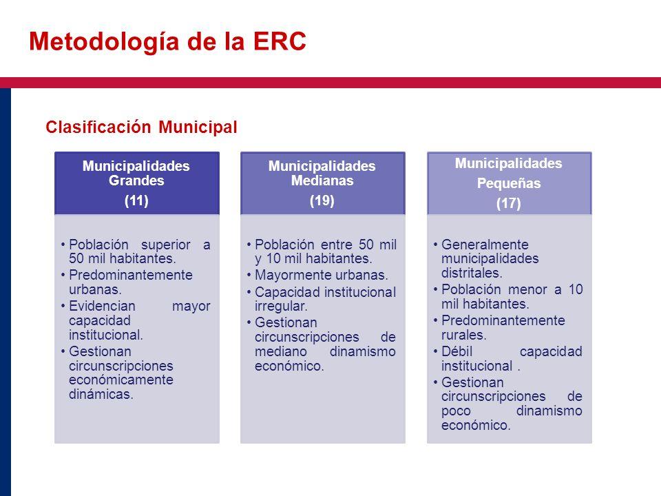Metodología de la ERC Clasificación Municipal Municipalidades Grandes (11) Población superior a 50 mil habitantes. Predominantemente urbanas. Evidenci