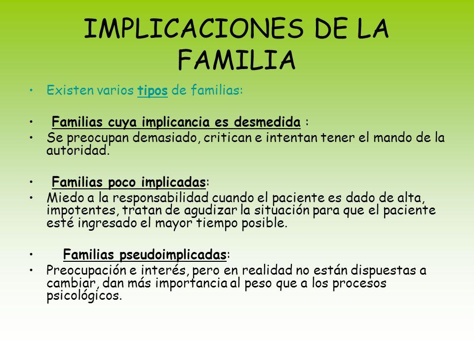 IMPLICACIONES DE LA FAMILIA Existen varios tipos de familias: Familias cuya implicancia es desmedida : Se preocupan demasiado, critican e intentan ten