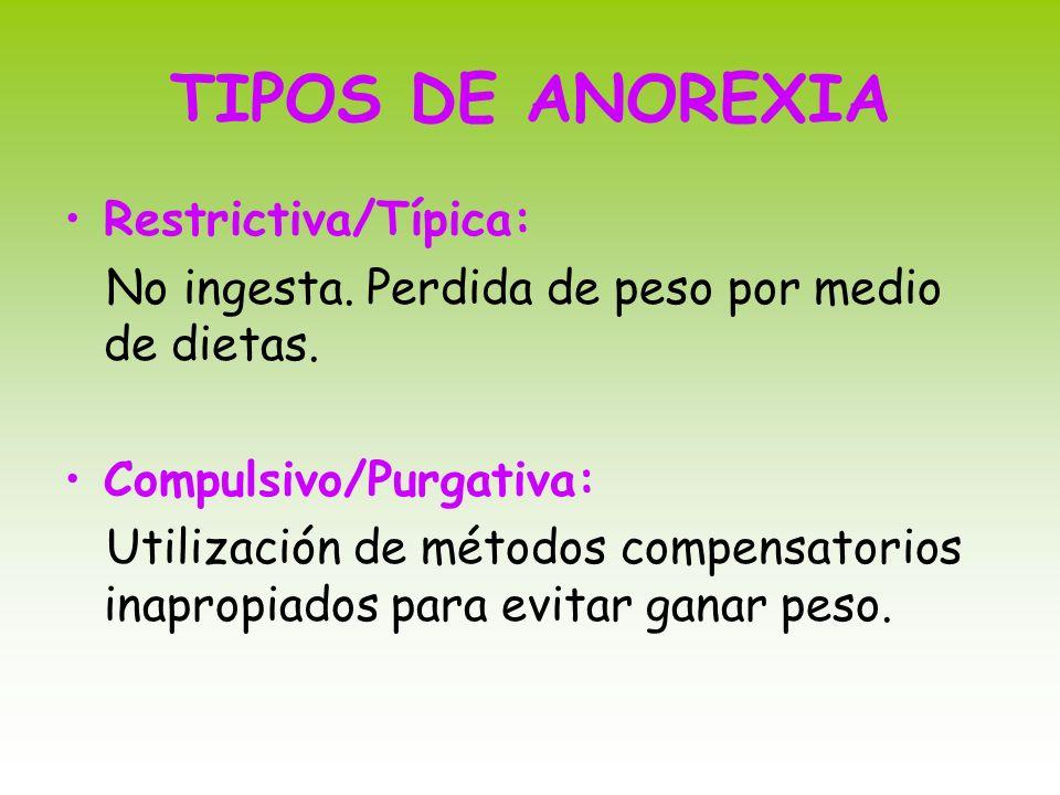 TIPOS DE ANOREXIA Restrictiva/Típica: No ingesta. Perdida de peso por medio de dietas. Compulsivo/Purgativa: Utilización de métodos compensatorios ina
