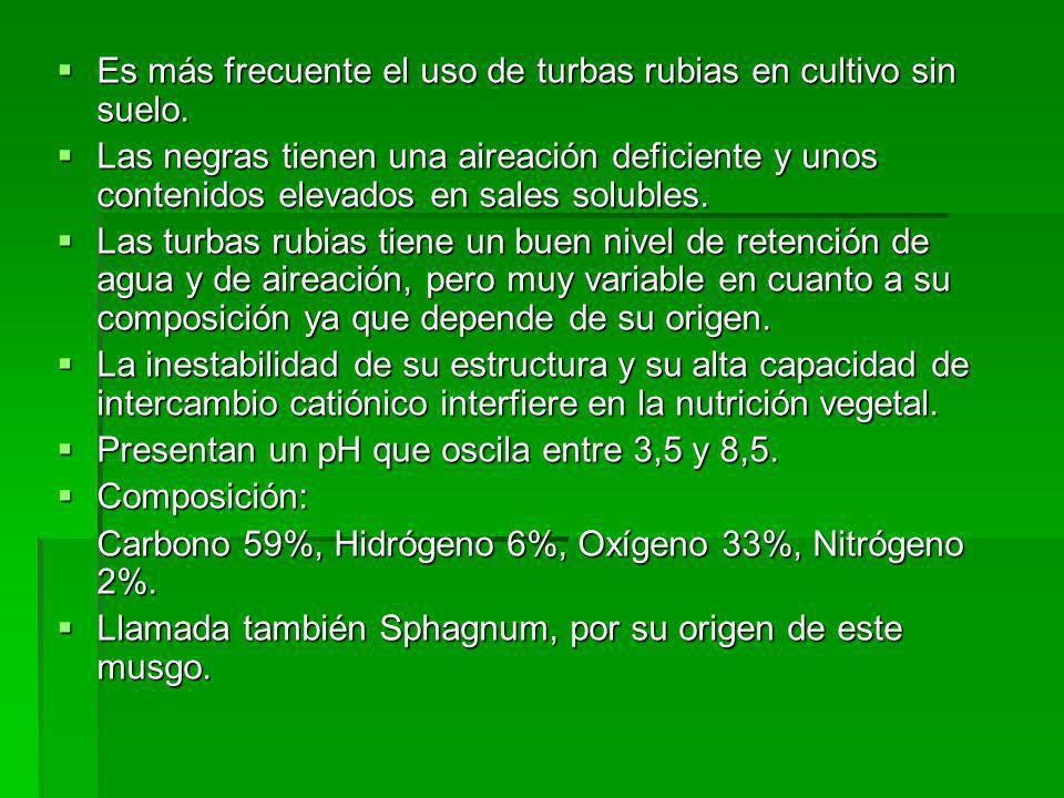 Es más frecuente el uso de turbas rubias en cultivo sin suelo. Es más frecuente el uso de turbas rubias en cultivo sin suelo. Las negras tienen una ai