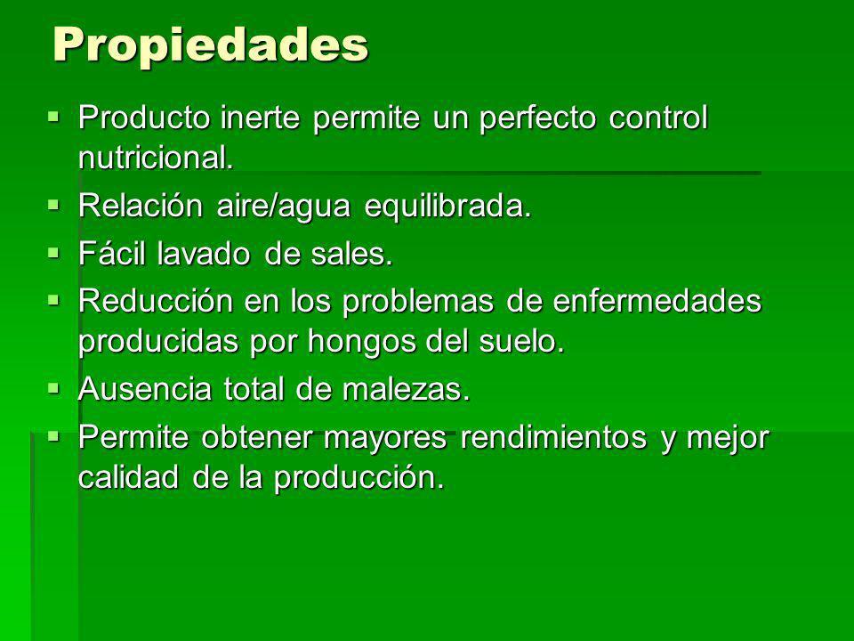 Propiedades Producto inerte permite un perfecto control nutricional. Producto inerte permite un perfecto control nutricional. Relación aire/agua equil