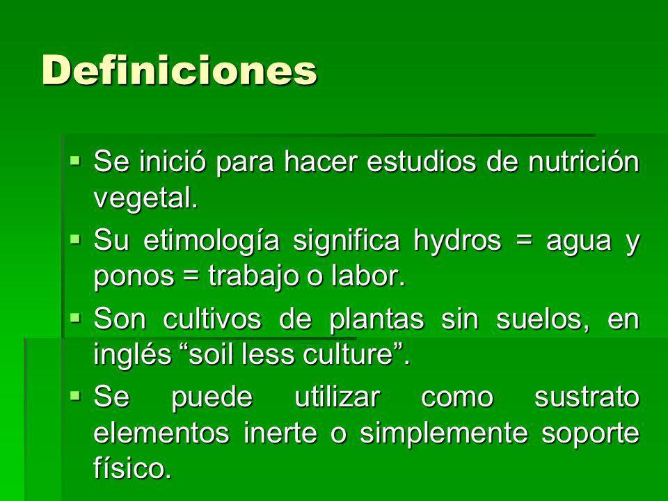 Definiciones Se inició para hacer estudios de nutrición vegetal. Se inició para hacer estudios de nutrición vegetal. Su etimología significa hydros =
