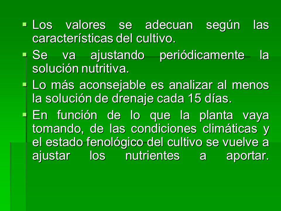 Los valores se adecuan según las características del cultivo. Los valores se adecuan según las características del cultivo. Se va ajustando periódicam