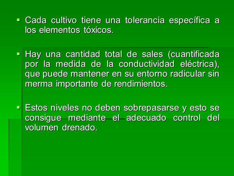 Cada cultivo tiene una tolerancia específica a los elementos tóxicos. Cada cultivo tiene una tolerancia específica a los elementos tóxicos. Hay una ca