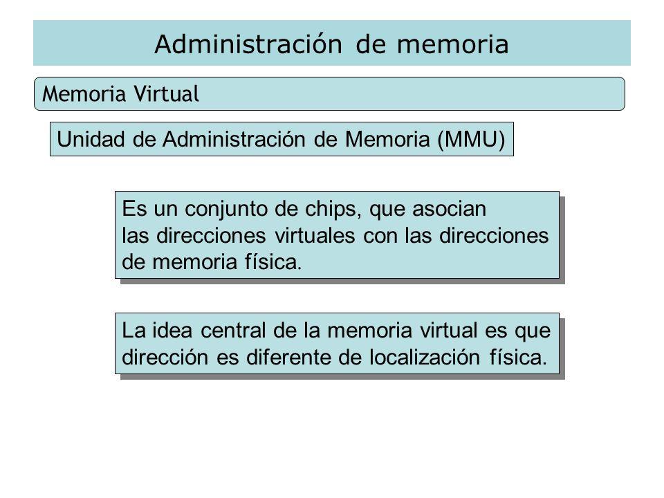 Administración de memoria Memoria Virtual Unidad de Administración de Memoria (MMU) Es un conjunto de chips, que asocian las direcciones virtuales con